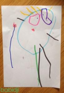 https://i0.wp.com/olive-banane-et-pasteque.com/wp-content/uploads/2014/04/bonhomme-dessin-enfant.jpg?resize=206%2C300