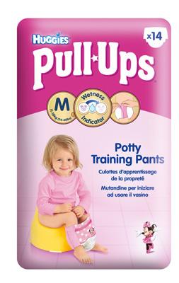 Où il est question de pot et de Pulls Ups !