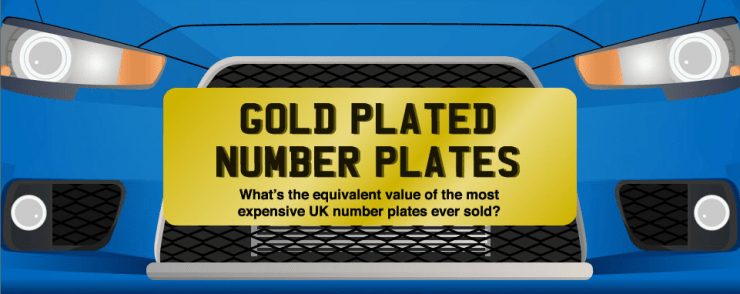 Number plate infographic