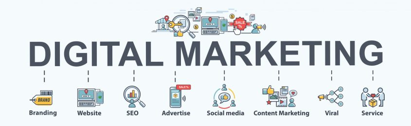 Digital marketing - what is it all about