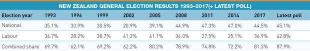 nz-elections.jpg