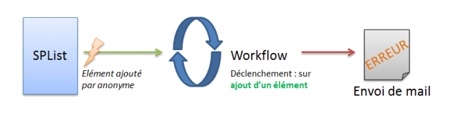 Workflow_1
