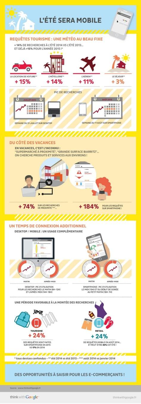 infographie_google