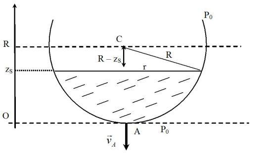 Exercice : Emptying of a spherical tank [Fluid Mechanics]