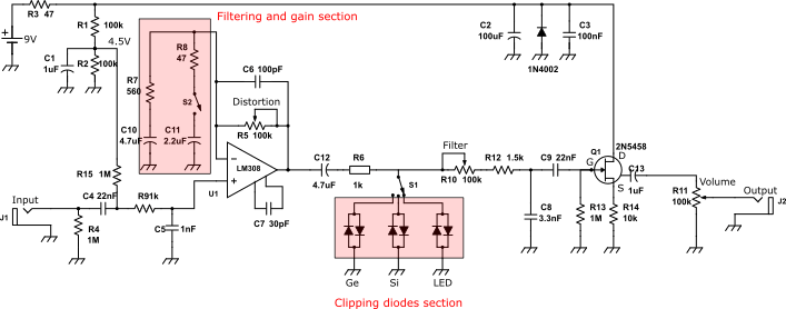 RAT modifications clipping diodes and Ruetz