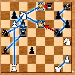 Les échecs visuels… un jeu d'équipe!