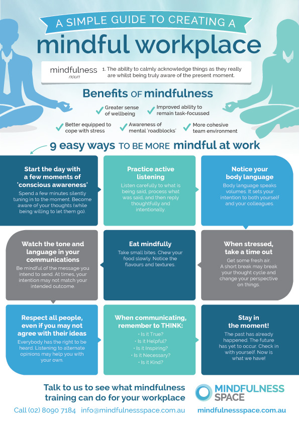A better way to be mindful at work…