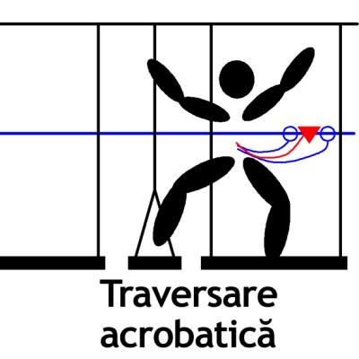 R-TraversareAcrobatica