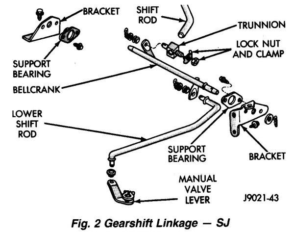 Grand Wagoneer Linkage Diagrams