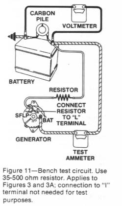 Replacing Exciter Wire, Alternative Method to Create Resistance (Detail)  International Full