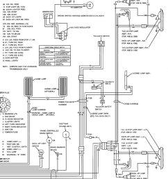 74 fsj wiringdiagrampage3 jpg [ 1091 x 1402 Pixel ]