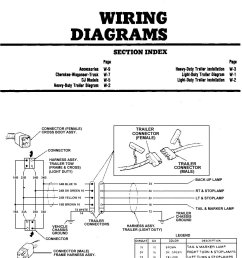trailer hitch wiring diagram for jeep wiring diagram source trailer light connections jeep wrangler trailer wiring [ 1105 x 1500 Pixel ]