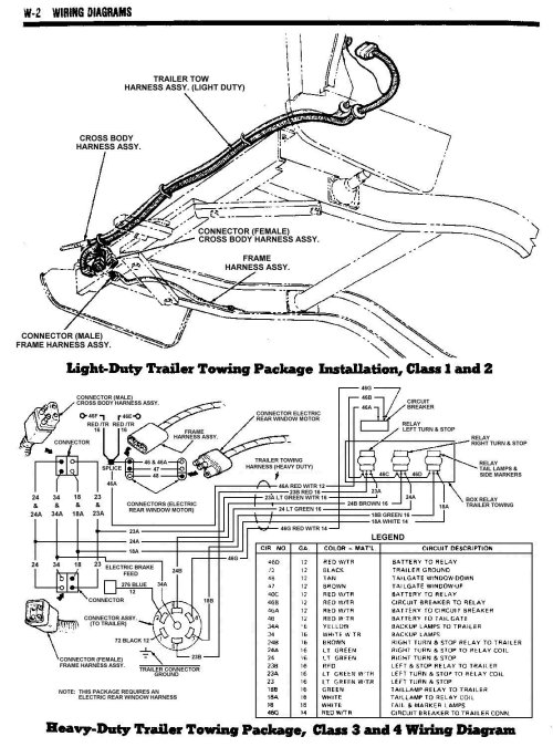 small resolution of trailer wiring class 1 2