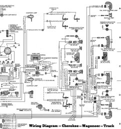wire diagram for jeep cherokee wiring diagram for you 1996 jeep grand cherokee electrical diagram 1989 [ 1238 x 1500 Pixel ]