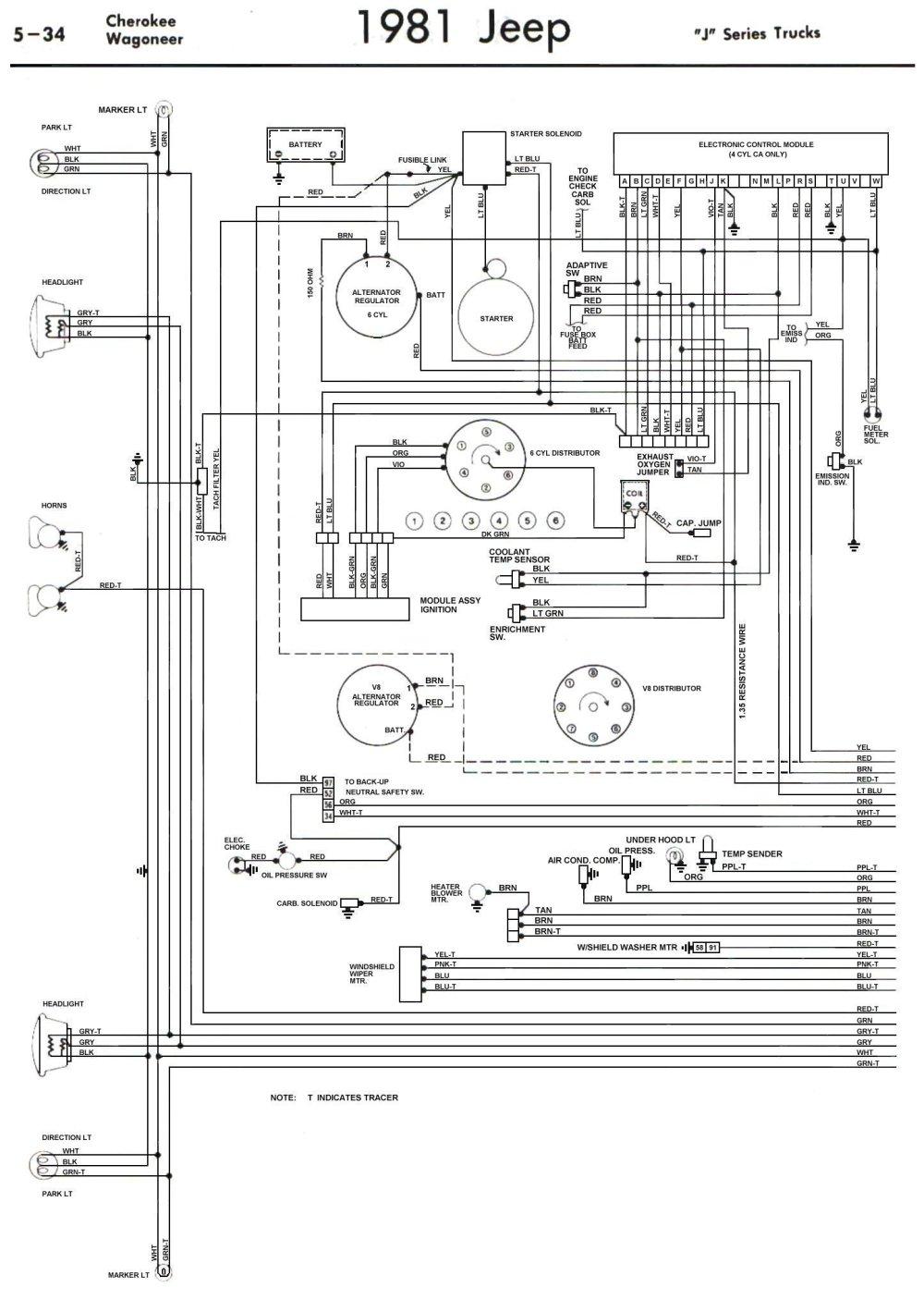 medium resolution of 81 fsj wiringdiagrampage1 tom oljeep collins fsj wiring page at cita asia