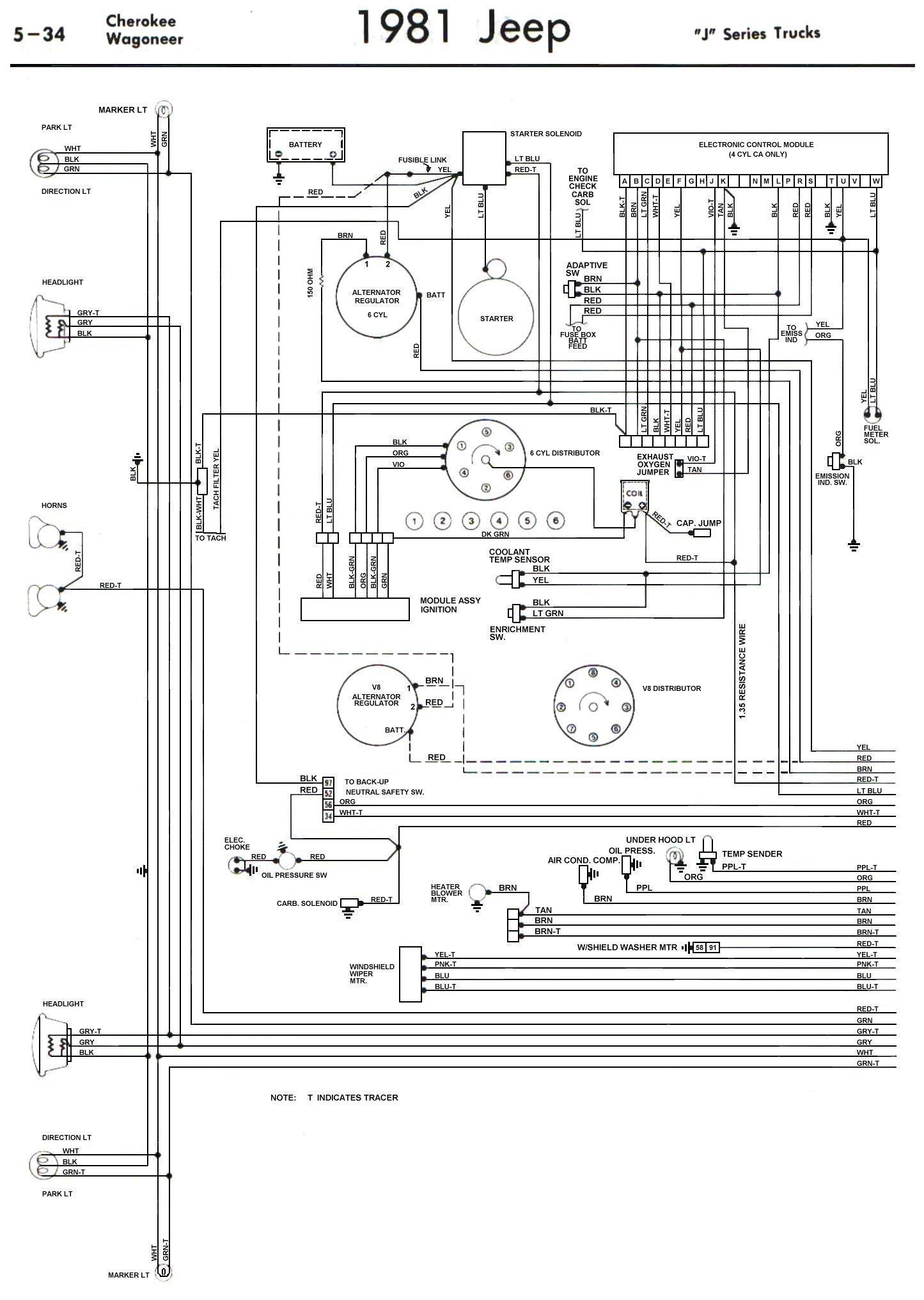 hight resolution of 81 fsj wiringdiagrampage1 tom oljeep collins fsj wiring page at cita asia