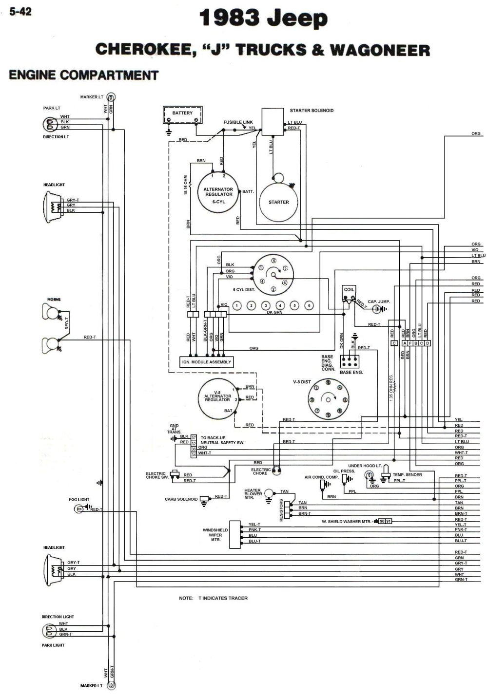 medium resolution of 83 jeep cj7 engine wiring diagram wiring diagram post 1982 cj7 engine diagram