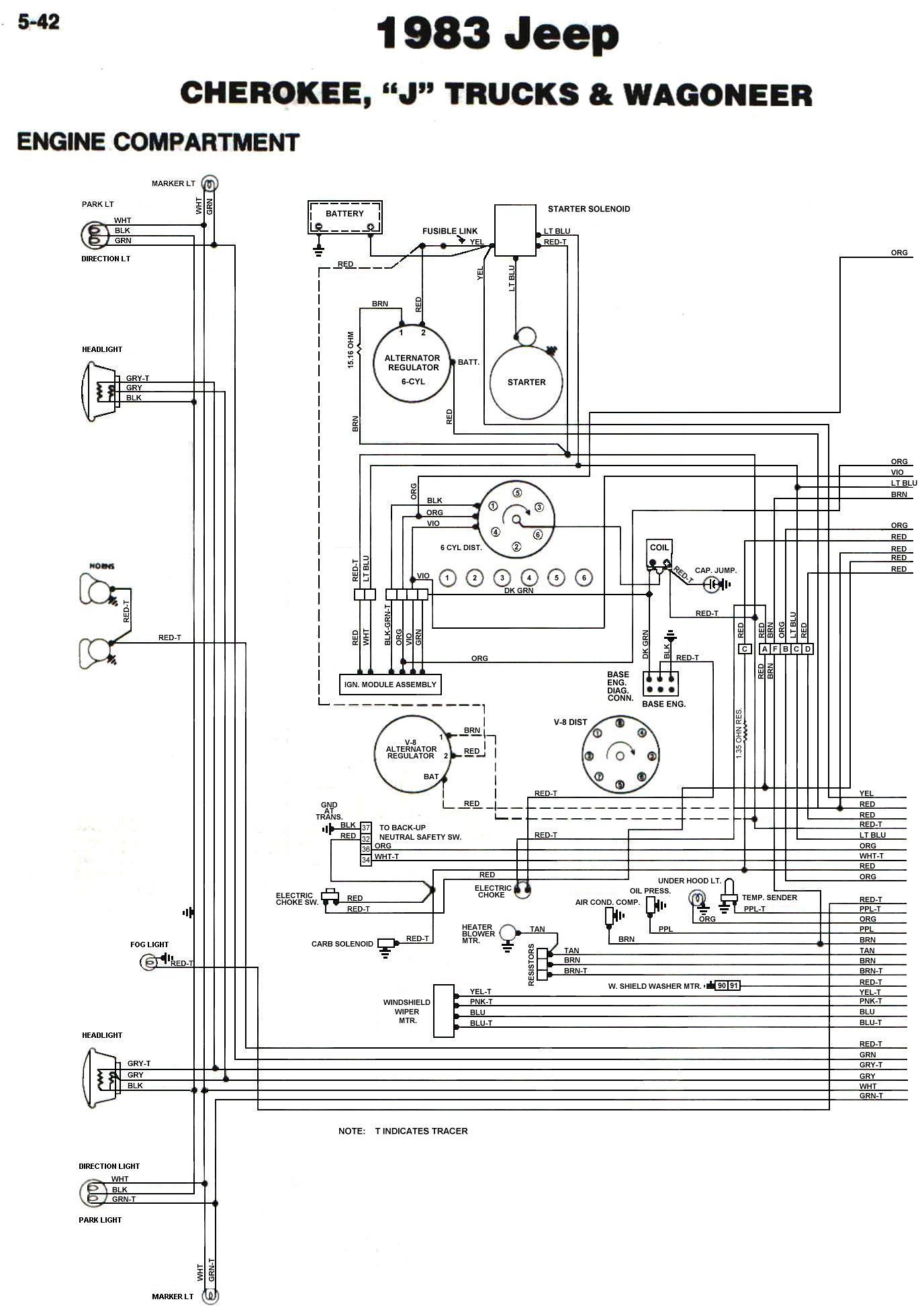 hight resolution of 83 jeep cj7 engine wiring diagram wiring diagram post 1982 cj7 engine diagram