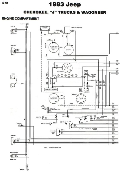 small resolution of 83 jeep cj7 engine wiring diagram wiring diagram post 1982 cj7 engine diagram