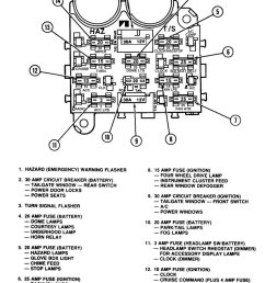 1982 jeep cj7 fuse panel diagram automotive wiring diagrams pickup fuse box 83 cj7 fuse box [ 985 x 1500 Pixel ]