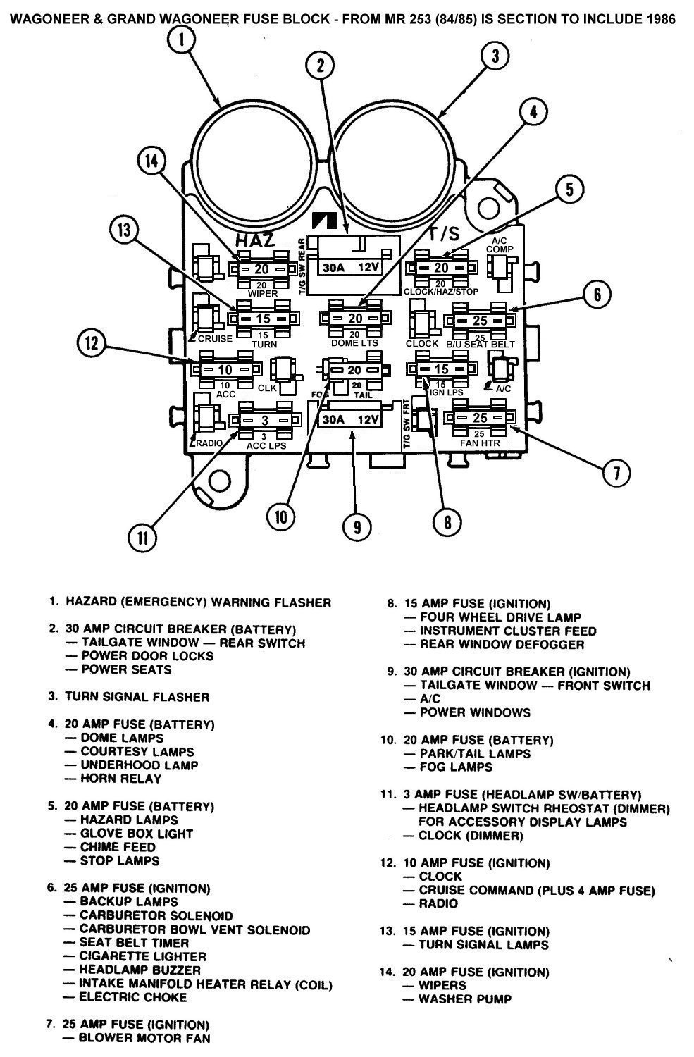 medium resolution of 1984 1986 fuse block