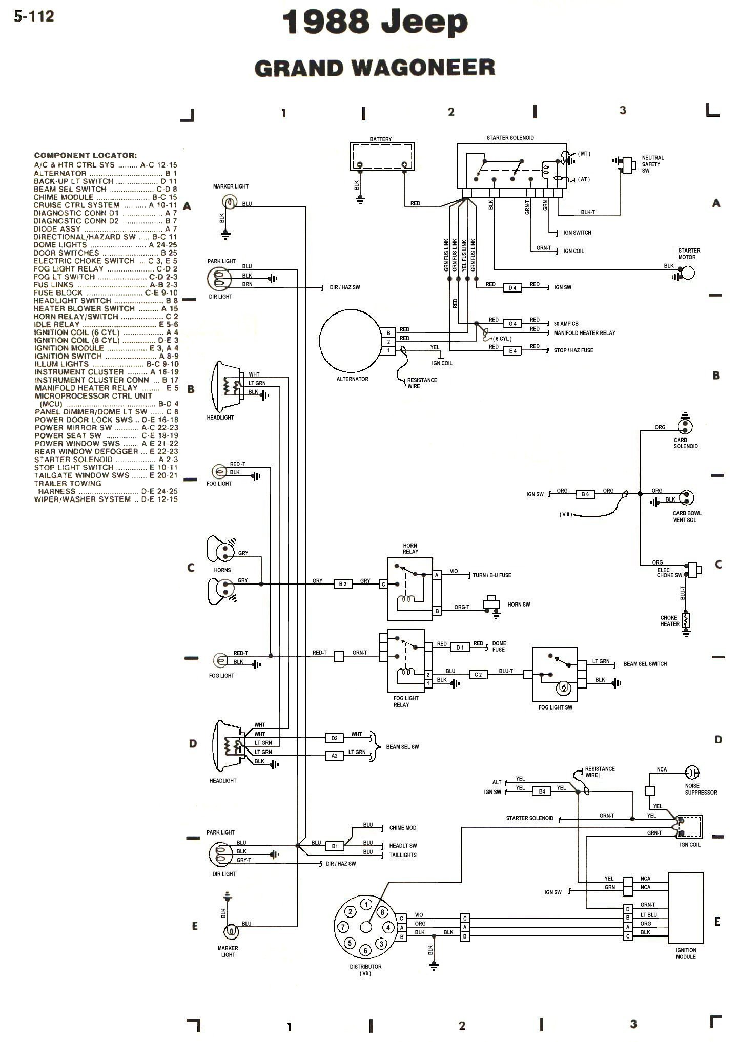 83 jeep cj7 wiring diagram picture