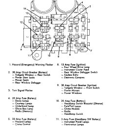 89 jeep yj fuse box simple wiring schema chrysler pacifica fuse box diagram 89 yj fuse box diagram [ 871 x 1500 Pixel ]