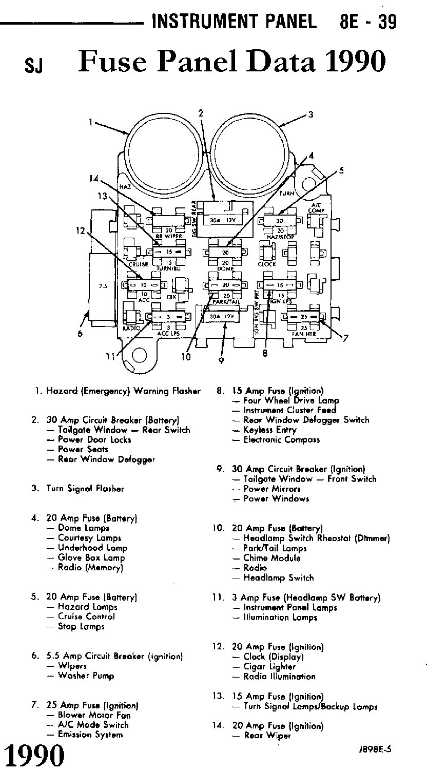 hight resolution of 89 jeep yj fuse box simple wiring schema chrysler pacifica fuse box diagram 89 yj fuse box diagram