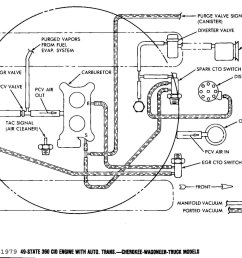 tom oljeep collins fsj vacuum layout page 91 jeep grand wagoneer vacuum diagram jeep grand wagoneer vacuum diagram [ 1536 x 1184 Pixel ]