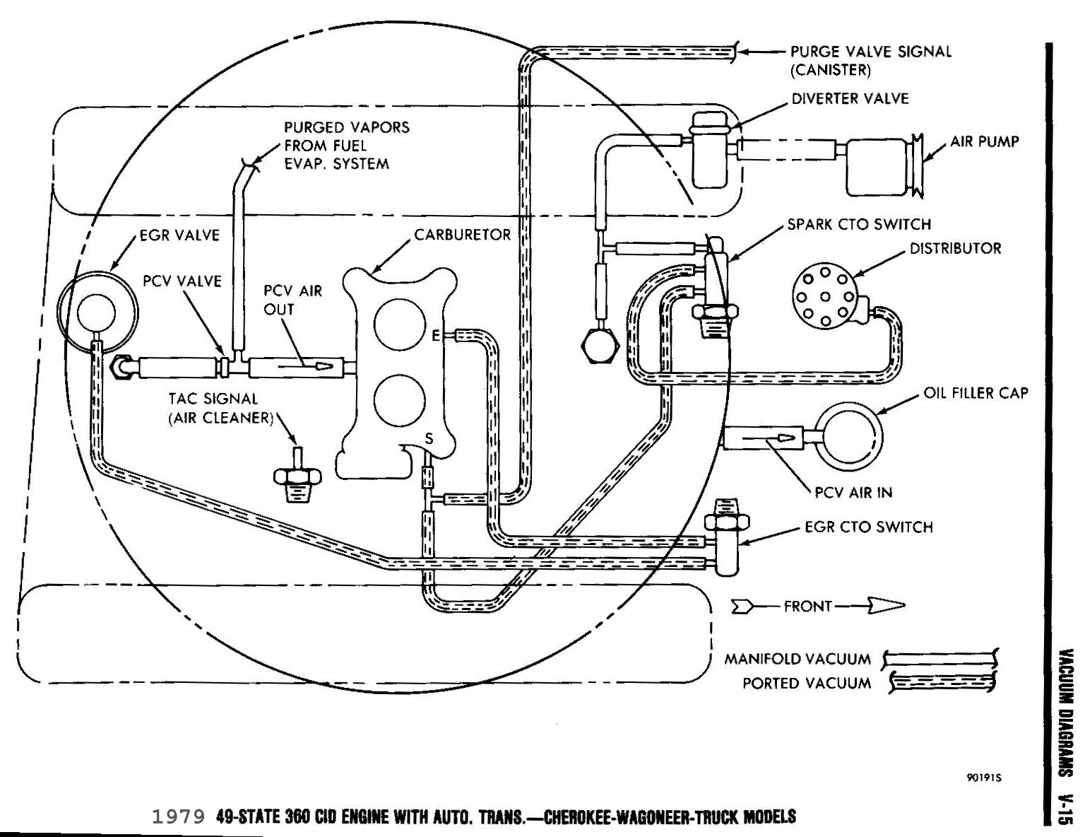 hight resolution of tom oljeep collins fsj vacuum layout page 91 jeep grand wagoneer vacuum diagram jeep grand wagoneer vacuum diagram