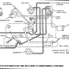 Jeep Cj7 Wiring Diagram 1997 Ford F150 Xl Radio Carb Anyone Cj Forums
