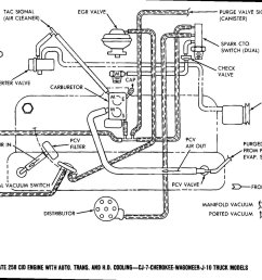 1986 jeep cherokee vacuum diagram wiring diagram database 1986 jeep grand wagoneer vacuum diagram wiring diagram [ 1604 x 1168 Pixel ]