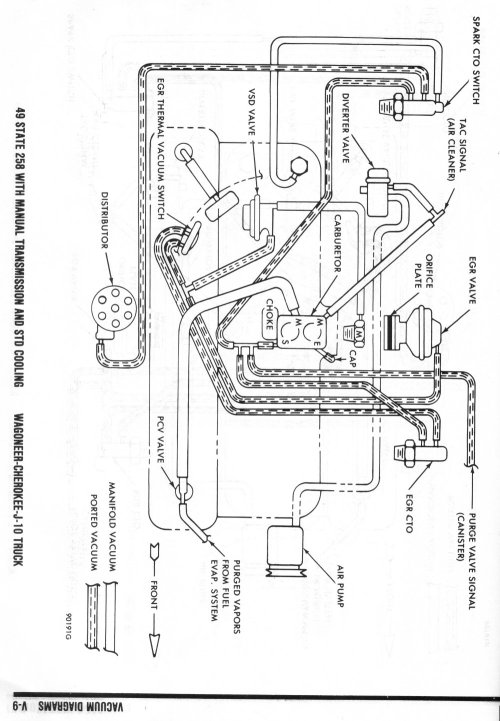 small resolution of 49 state 258 cherokee wagoneer j10 manual tansmission std cooling