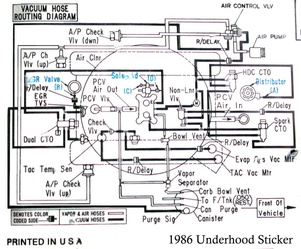 medium resolution of 1986 gw hood vacuum layout sticker