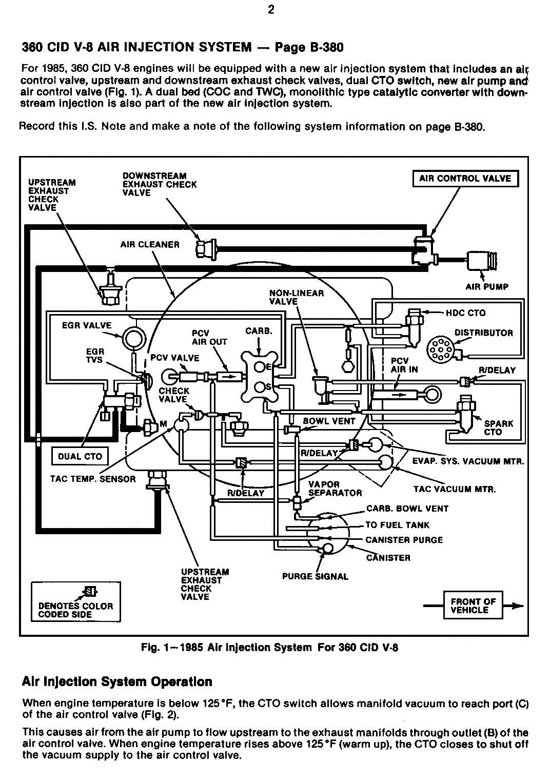 hight resolution of 85 360 vacuum schematic w air injection new