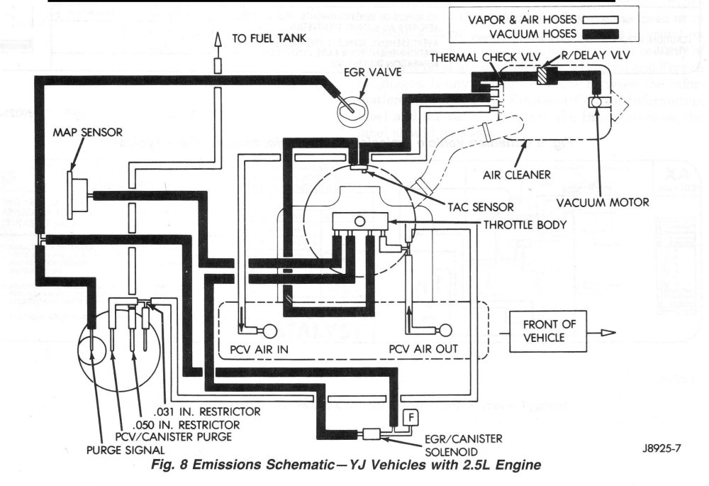 medium resolution of 90 jeep yj vacuum diagram wiring schematic wiring diagram blog jeep 4 2 engine vacuum diagram