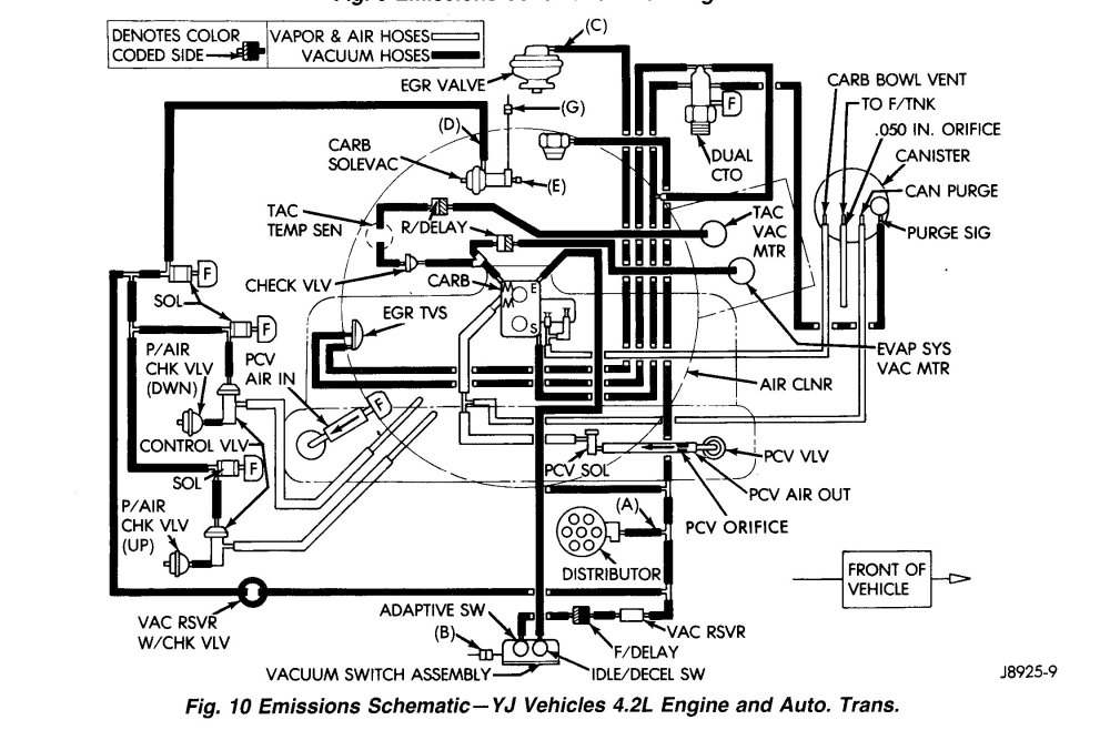 medium resolution of 1990 yj 4 2l auto transmission