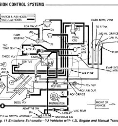 wiring harness diagram for 1990 jeep yj wiring diagram third level jeep wrangler vacuum lines diagram 1990 jeep wrangler wiring diagram [ 2214 x 1620 Pixel ]