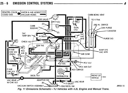 small resolution of wiring harness diagram for 1990 jeep yj wiring diagram third level jeep wrangler vacuum lines diagram 1990 jeep wrangler wiring diagram