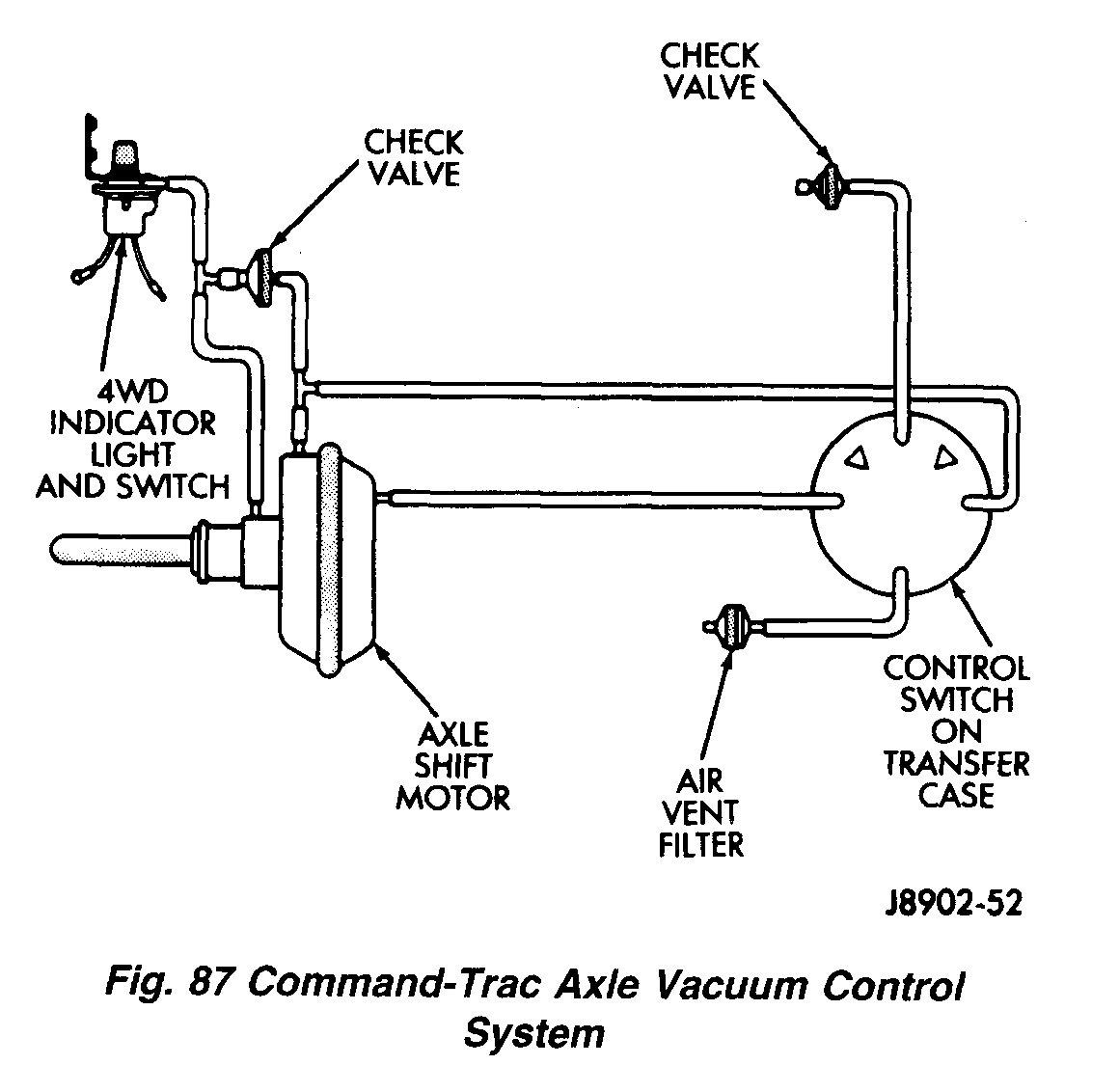 jeep axle vacuum diagram