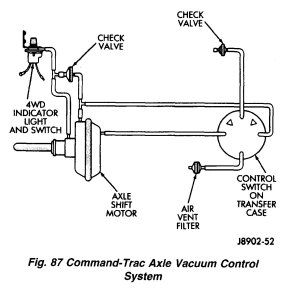 1988 yj 42l i6 4wd vacuum lines diagram needed!  Jeep