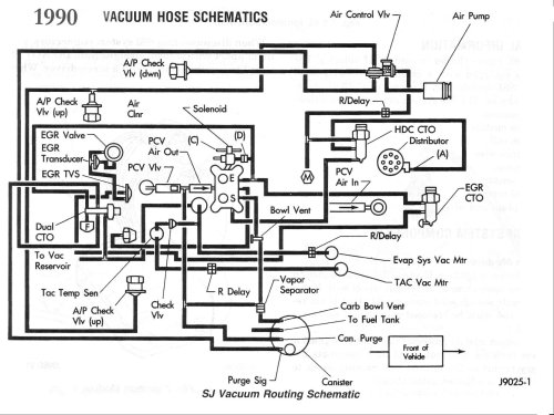 small resolution of tom oljeep collins fsj vacuum layout page 1998 jeep grand cherokee vacuum diagram 1990