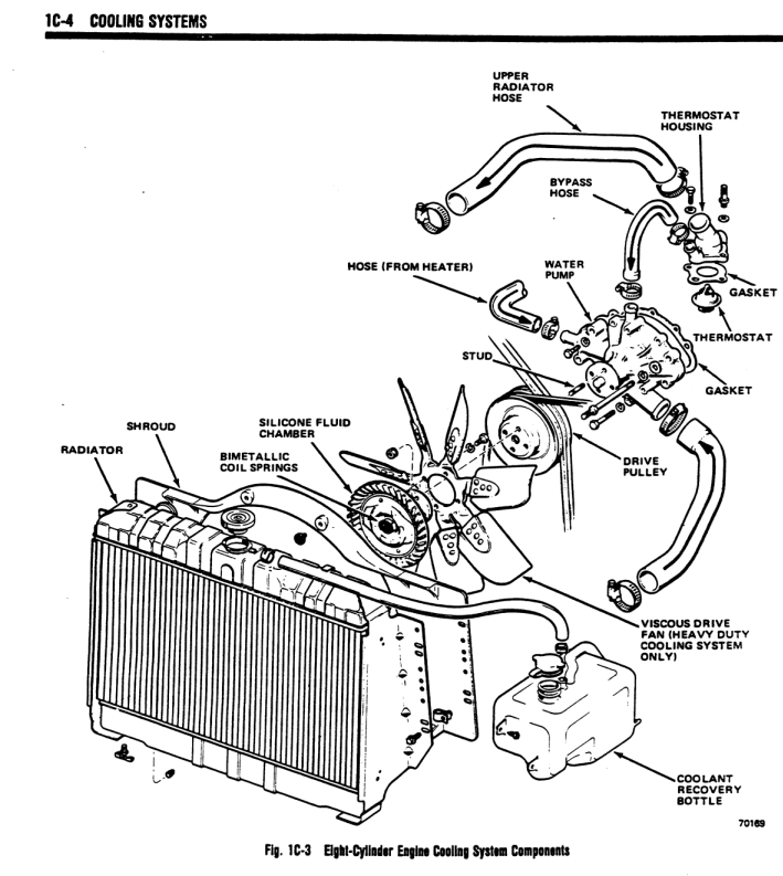 1991 mustang alternator wiring diagram for dimmer switch fsj radiators and cooling by joe guilbeau