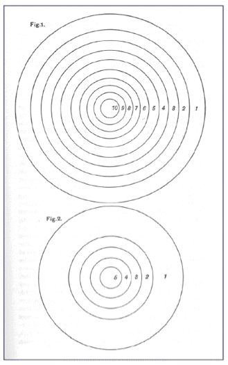 "Richard M. Ebeling, ""Assessing Böhm-Bawerk's Contribution"