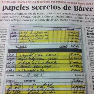 O extesoreiro do PP Luis Bárcenas rexistrou pagamentos a Rajoy, Cospedal,Rato e Cascos, entre outros