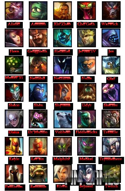 League Of Legends Jungle Map : league, legends, jungle, Jungle, League, Legends