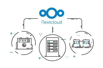 Nextcloud Explainer