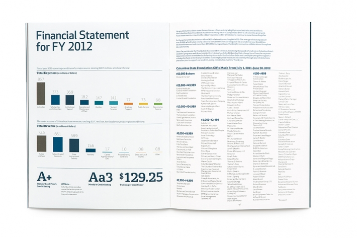 Columbus State Community College Annual Report