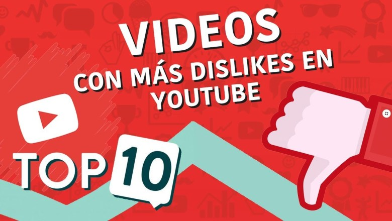 🔝10 VIDEOS CON MAS DISLIKES de la HISTORIA de YOUTUBE | 2019