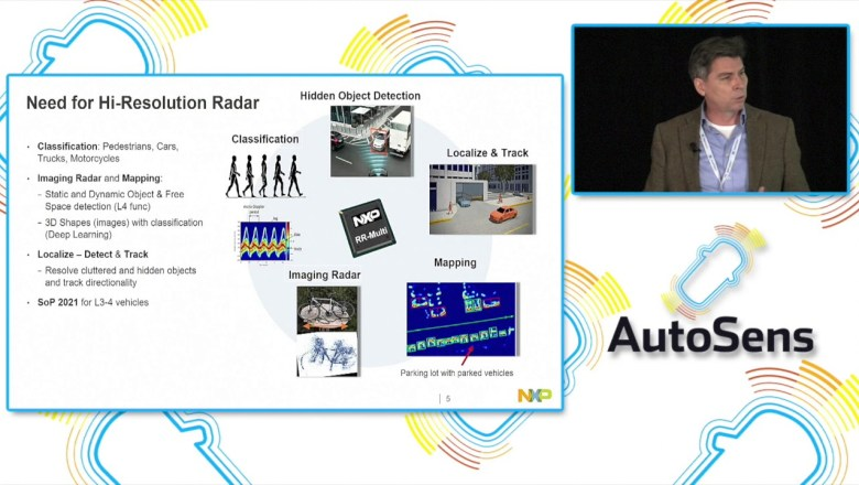 The latest developments in radar technology for automotive